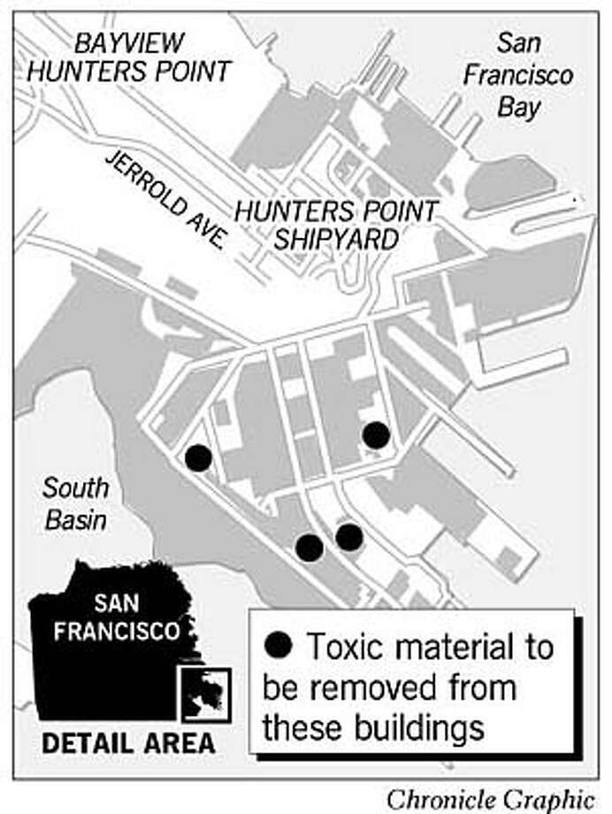 Hunters Point. Chronicle Graphic