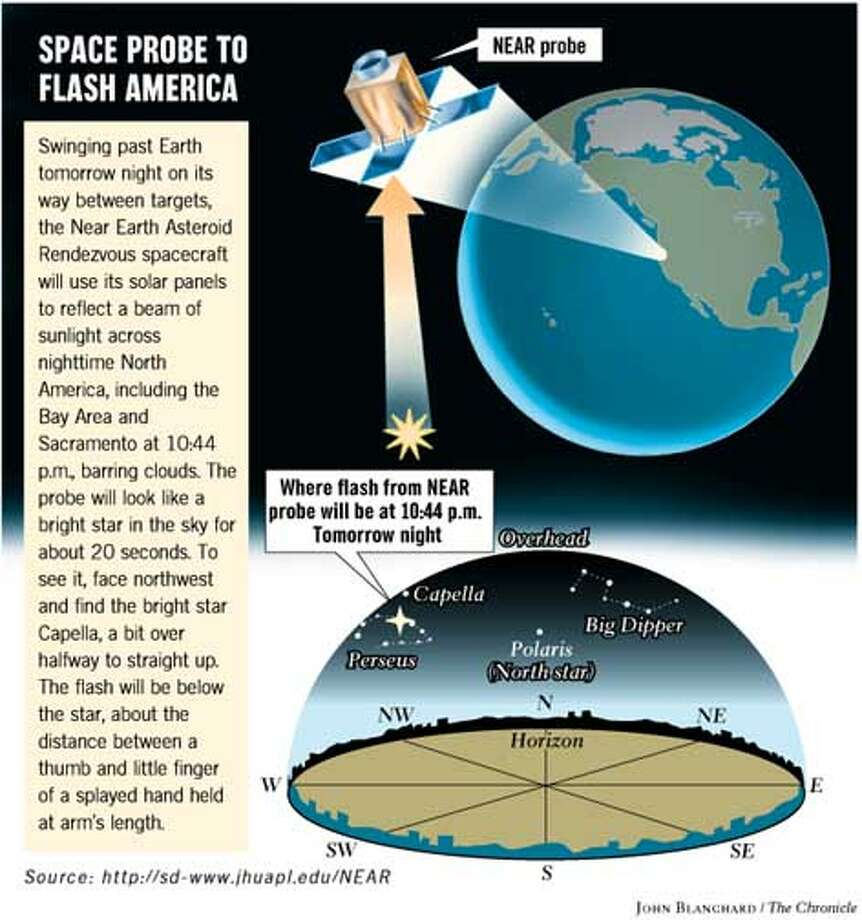 NEAR Space Probe is Set to  Flash Earthlings. Chronicle graphic  by John Blanchard