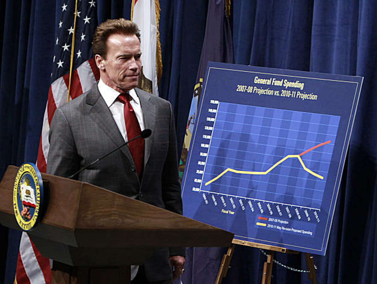 Gov. Arnold Schwarzenegger walks past a chart showing the decline of general fund spending at a news conference were he released his revised state spending plan, in Sacramento, Calif., Friday, May 14, 2010. Schwarzenegger's proposal called for eliminatingCalifornia's welfare-to-work program to close a $19 billion budget deficit in the coming fiscal year.