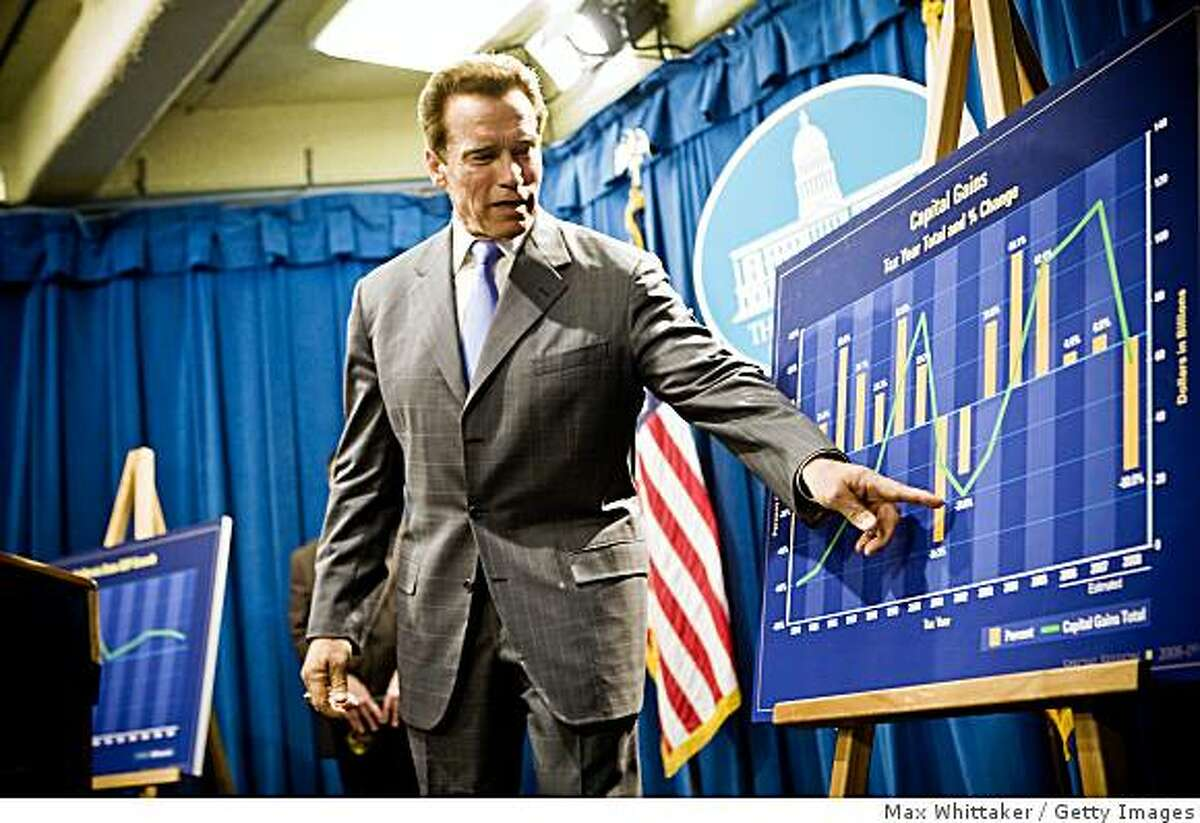 SACRAMENTO, CA - NOVEMBER 6: California Governor Arnold Schwarzenegger points out how California receives much of its revenues from capital gains tax as he calls state legislators to a special session to address budget concerns November 6, 2008 in Sacramento, California. The state's budget deficit has ballooned to $11.2 billion in just the past few weeks, and Schwarzenegger called for budget cuts and a tax hike. (Photo by Max Whittaker/Getty Images)