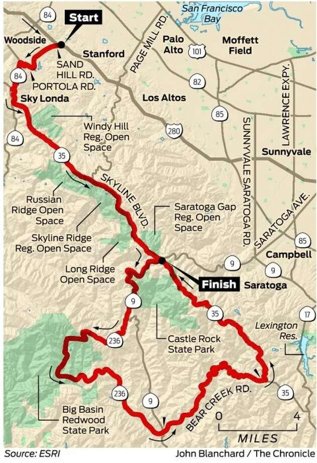 Sunday Drive: Big Basin Loop - SFGate
