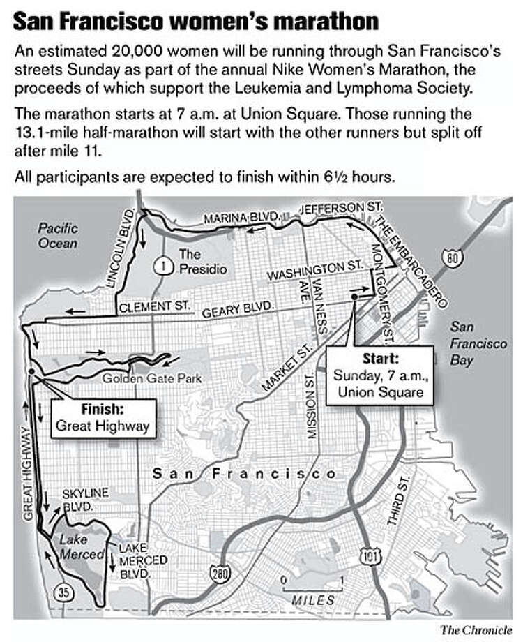 San Francisco women's marathon (Chronicle Graphic)