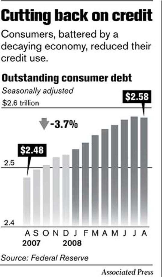 Cutting back on credit. (AP)