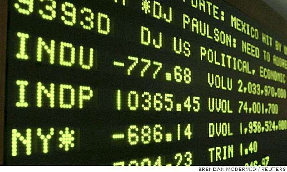 A board shows the final numbers of the New York Stock Exchange September 29, 2008. The Dow lost about 778 points and posted its biggest daily percentage decline since the October 1987 stock market crash, while the benchmark S&P 500 also had its worst day in 21 years after the House sent the bailout plan to defeat by a vote of 228 to 205.  REUTERS/Brendan McDermid (UNITED STATES) Photo: BRENDAN MCDERMID, REUTERS