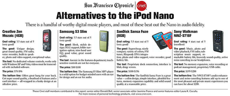 Alternatives to the iPod Nano (Courtesy of CNET)