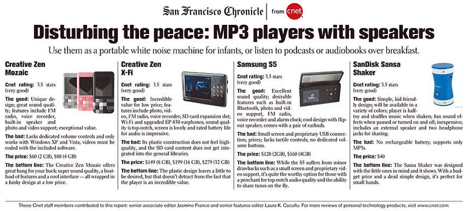 MP3 players with speakers (Courtesy of CNET)