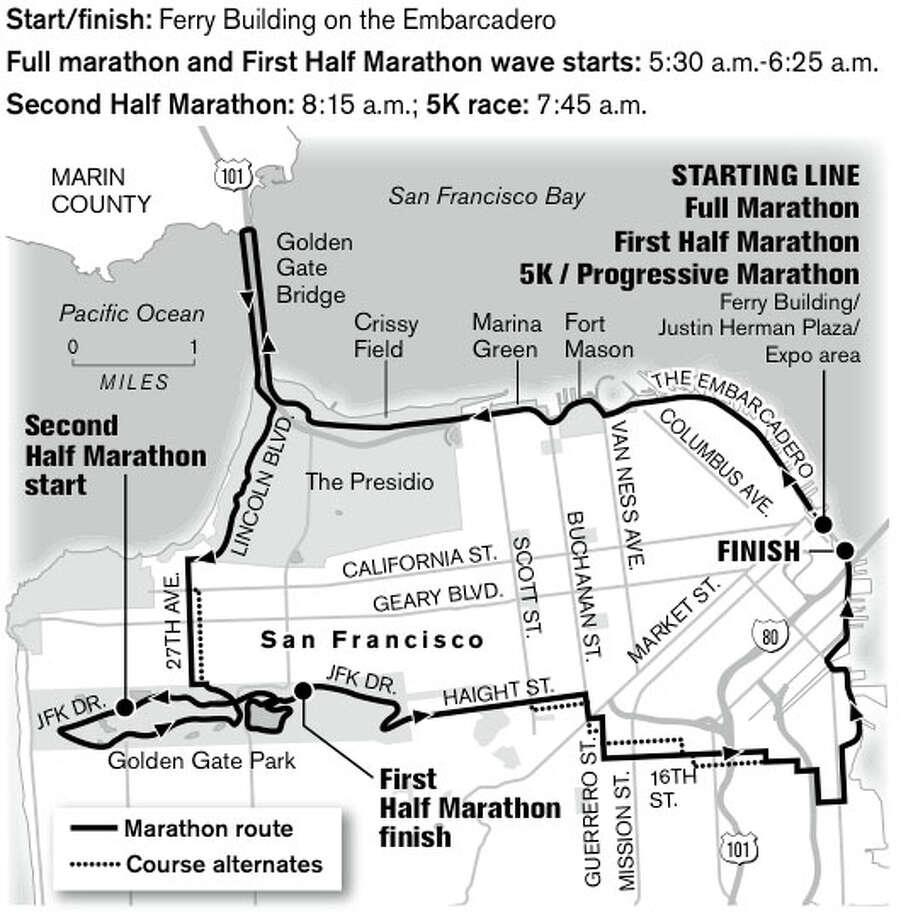 San Francisco Marathon. (The Chronicle)