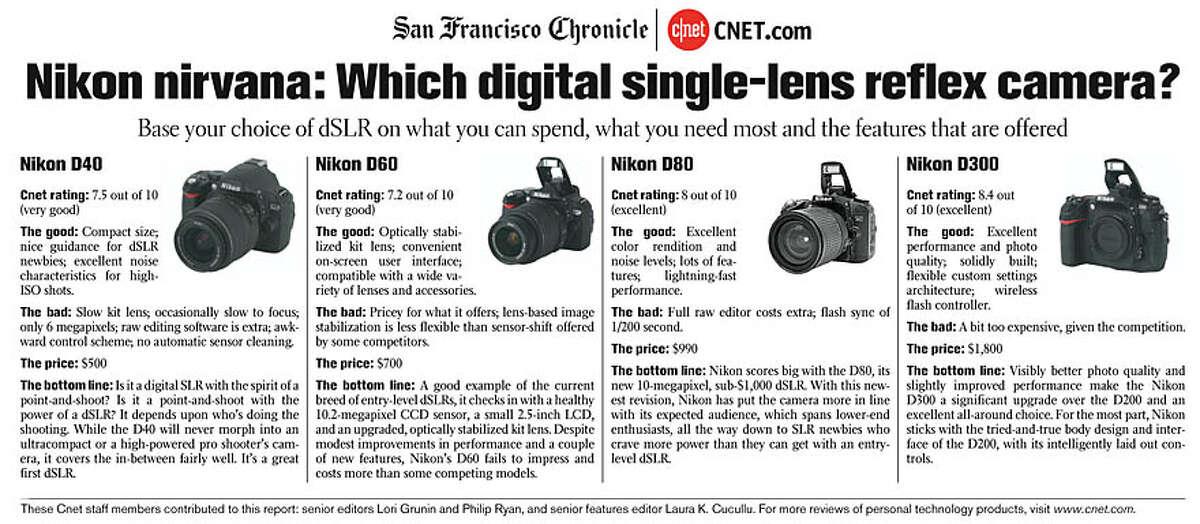 Nikon nirvana. Photos courtesy of CNET