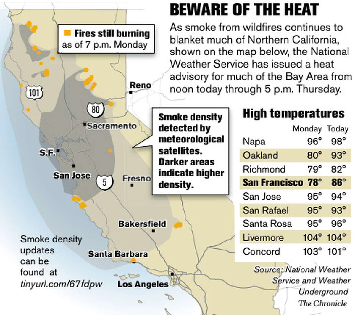 Beware of the Heat. Chronicle Graphic