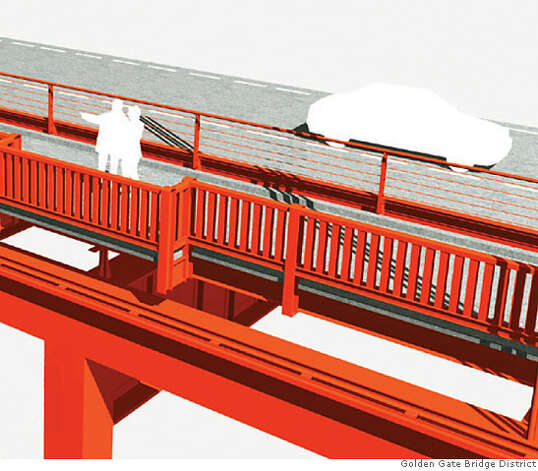 This rendering shows an exterior east side view of one of the five potential suicide barriers being considered for the Golden Gate Bridge. This option shows a net system that would be added to the bridge. Golden Gate Bridge District / Courtesy to The Chronicle  Ran on: 07-09-2008  The bridge today: Four-foot-high handrails are easily scaled by those planning to commit suicide.  Ran on: 07-09-2008  The bridge today: Four-foot-high handrails are easily scaled by those planning to commit suicide.  Ran on: 07-09-2008  The bridge today: Four-foot-high handrails are easily scaled by those planning to commit suicide.  Ran on: 07-09-2008  The bridge today: Four-foot-high handrails are easily scaled by those planning to commit suicide. Photo: Golden Gate Bridge District