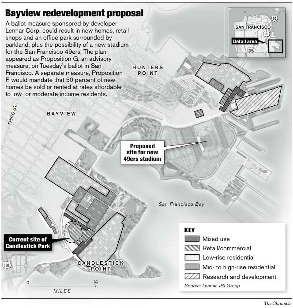 Bayview redevelopment proposal. Chronicle Graphic