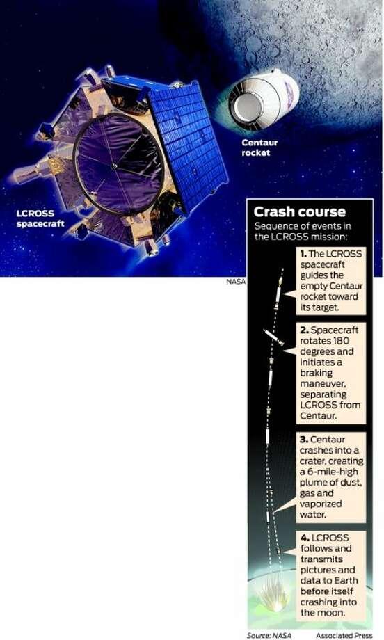 nasa rocket on crash course with moon sfgate