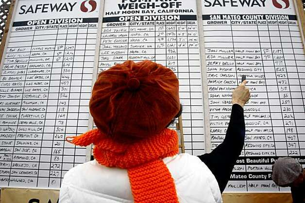 Final scores at the 36th Annual Safeway World Championship Pumpkin Weigh-Off in Half Moon Bay on Monday. Photo: Liz Hafalia, The Chronicle