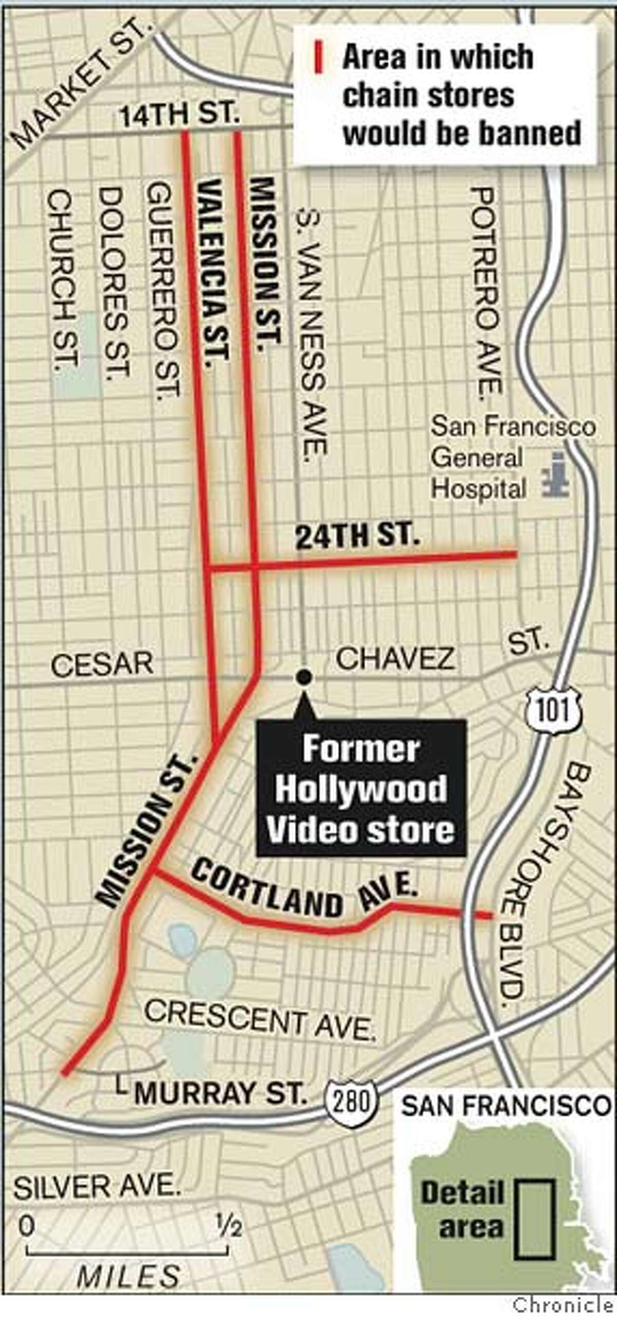 Supervisor Tom Ammiano is working on legislation to ban chain stores along stretches of some streets. Chronicle Graphic