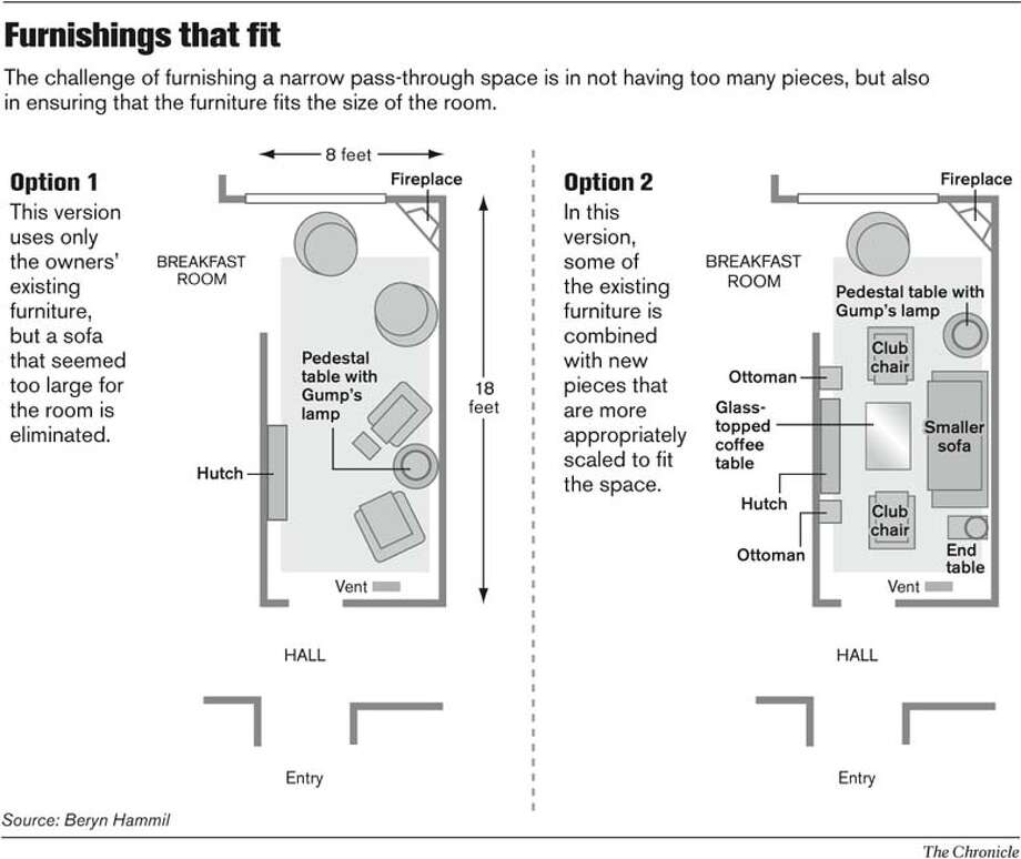 Furnishings that fit. Chronicle Graphic