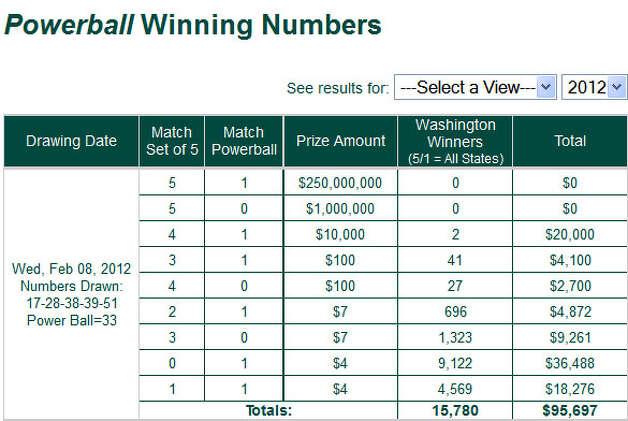 how to play powerball lottery in washington