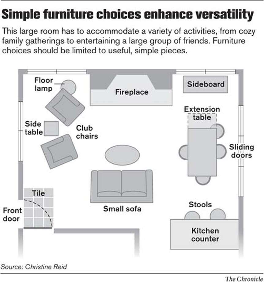 Simple furniture choices enhance versatility. Chronicle Graphic