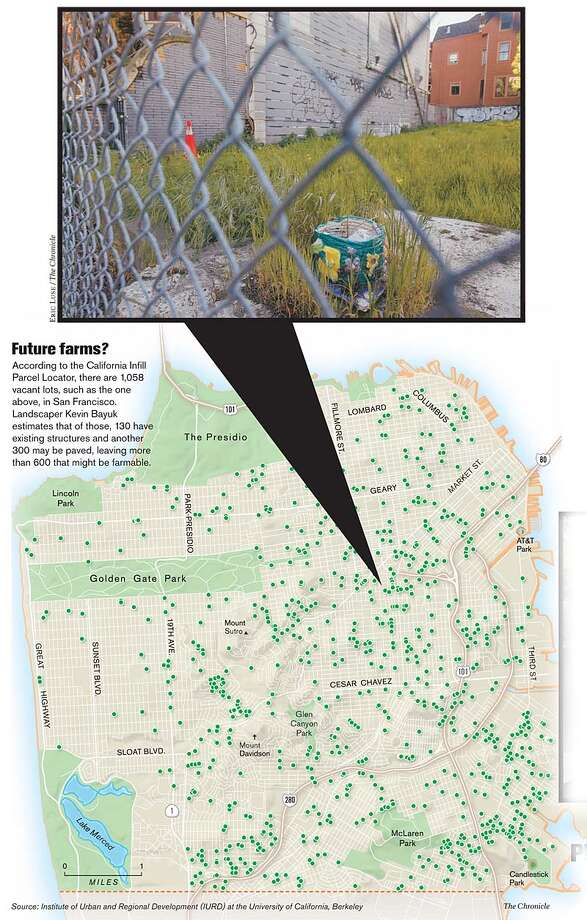 Future Farms? Chronicle photo by Eric Luse. Chronicle Graphic