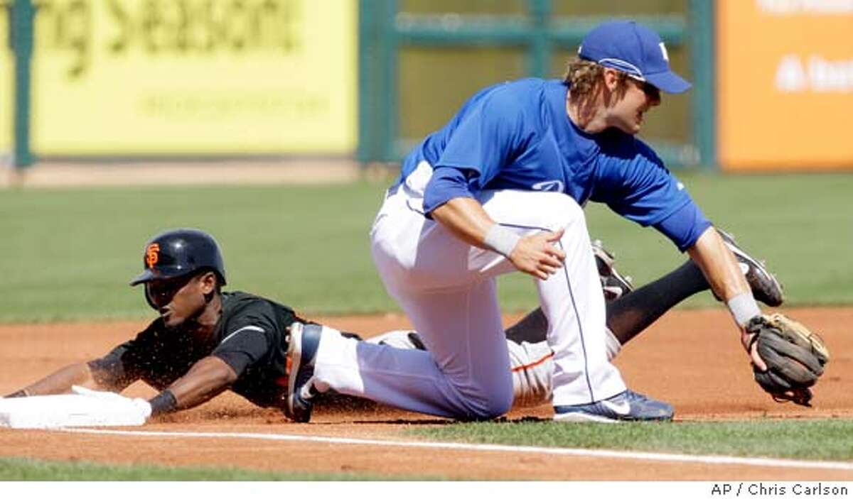 San Francisco Giants' Eugenio Velez is safe after sliding by Kansas City Royals third baseman Alex Gordon for a triple in the first inning during a spring training baseball game in Surprise, Ariz., Monday, March 10, 2008. (AP Photo/Chris Carlson)