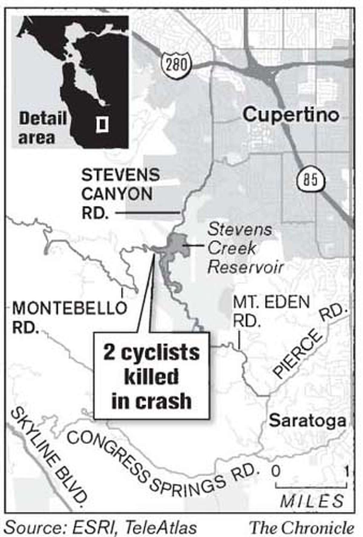 2 cyclists killed in crash. Chronicle Graphic