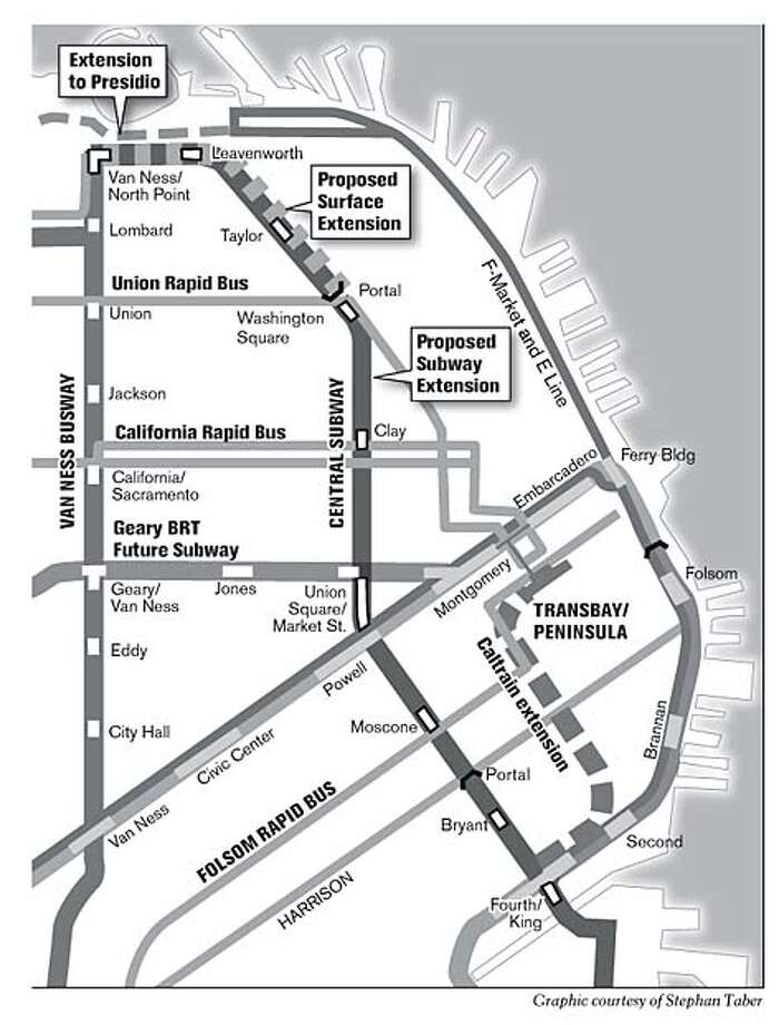 Planned MUNI Central Subway. Graphic courtesy of Stephen Taber