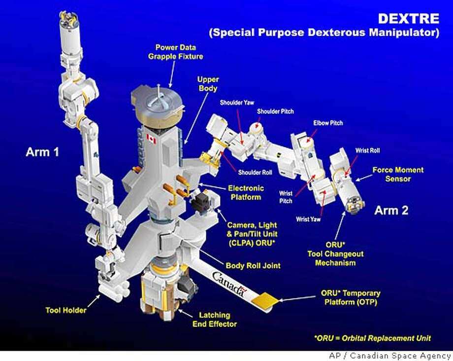 "This illustration provided by The Canadian Space Agency (CSA) displays ""Dextre"" (Special Purpose Dexterous Manipulator). Astronauts bound for orbit this week will dabble in science fiction, assembling a ""monstrous"" two-armed space station robot that will rise like Frankenstein from its transport bed. Putting together Dextre, the robot, will be one of the main jobs for the seven Endeavour astronauts, who are scheduled to blast off in the wee hours of Tuesday, March 11, 2008, less than three weeks after the last shuttle flight. (AP Photo/Canadian Space Agency)"