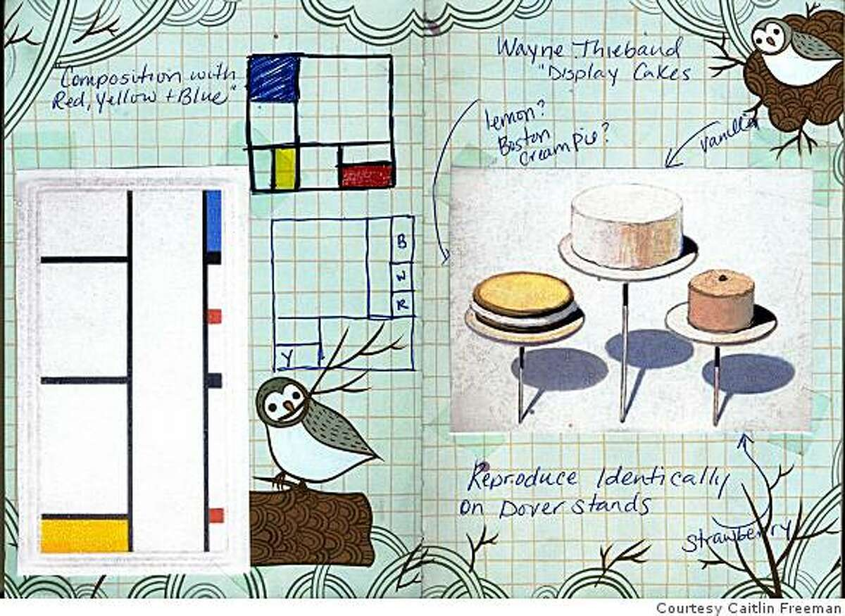 A page from Caitlin Freeman's sketchbook. Freeman is the pastry chef for the new SFMOMA rooftop garden cafe,