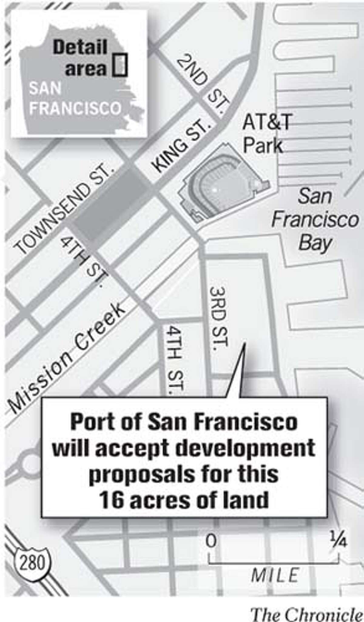 Port of San Francisco. Chronicle Graphic