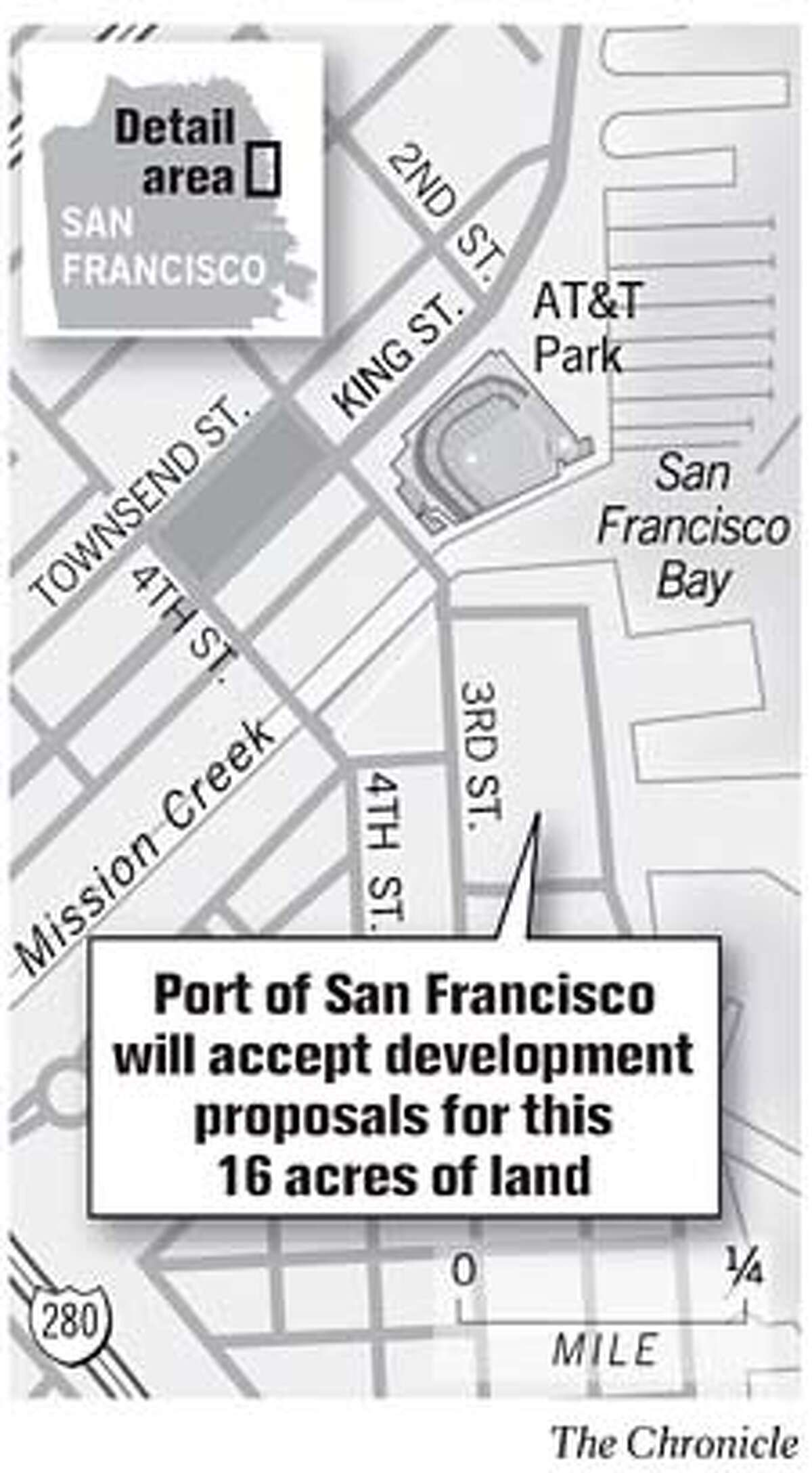 S.F. Port land. Chronicle Graphic