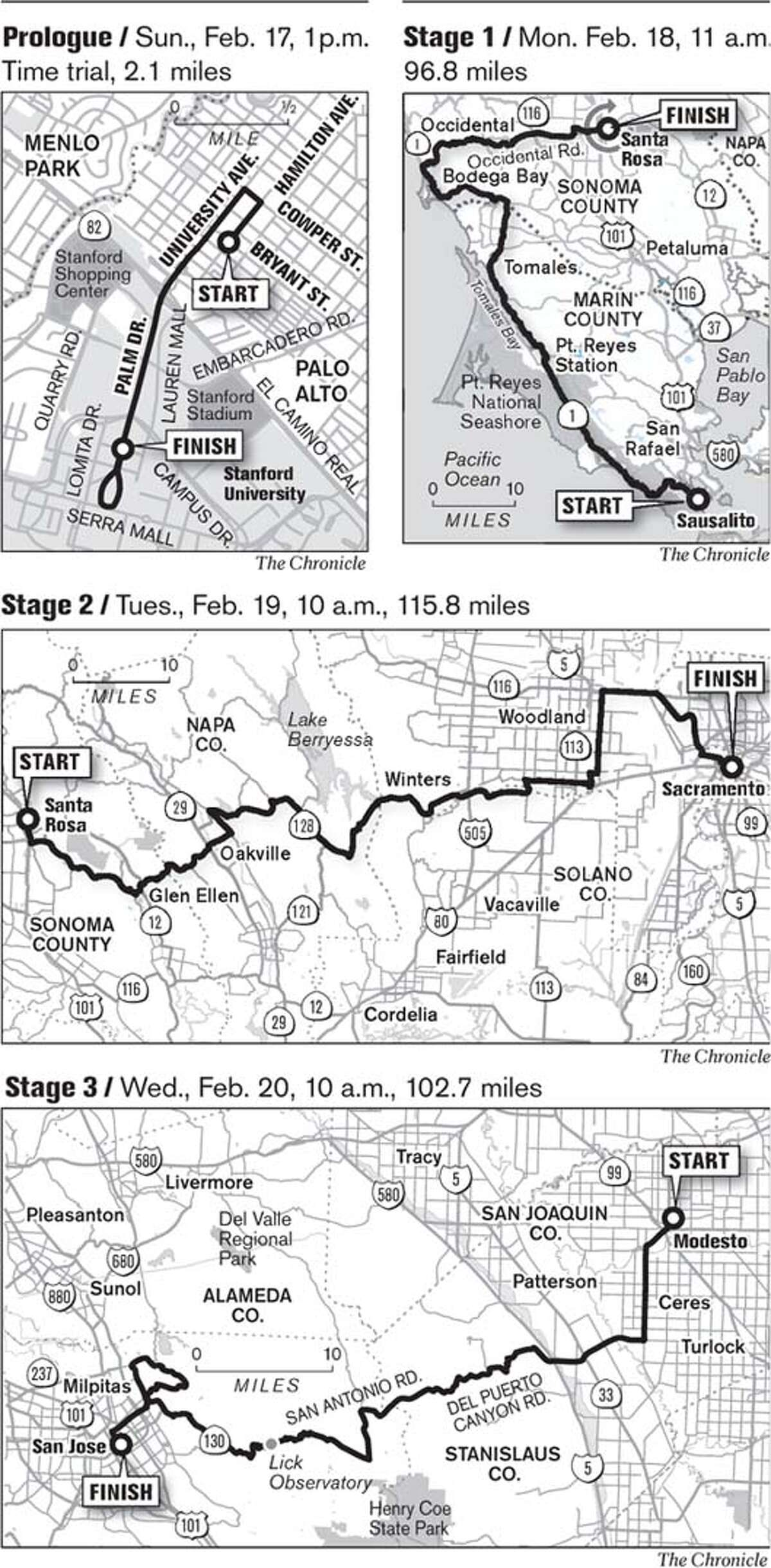 Tour of California. Chronicle graphic