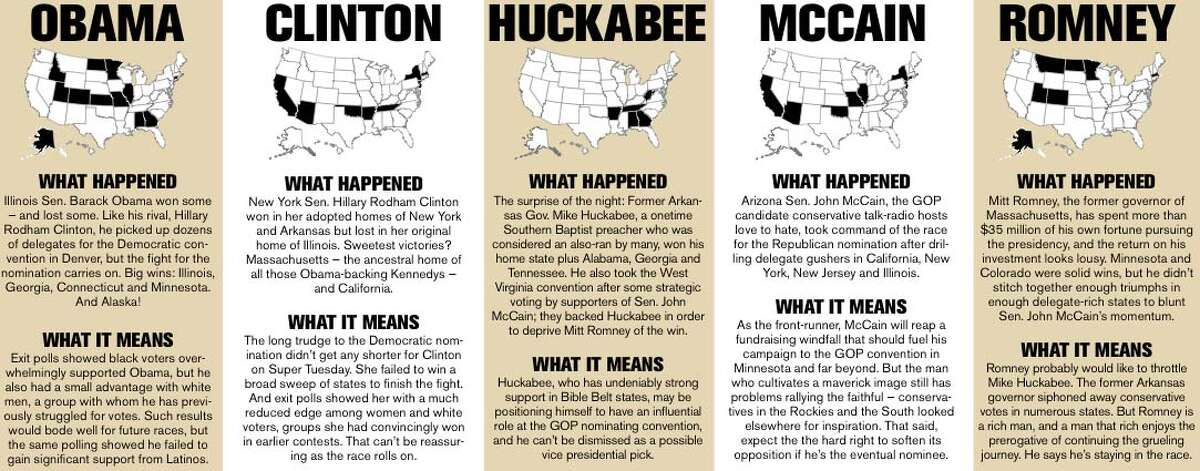 What Happened, What It Means. Chronicle Graphic