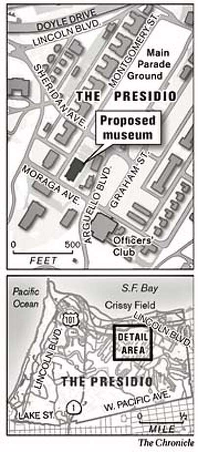 Proposed Museum. Chronicle Graphic