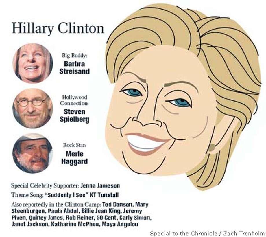 Star power: Hillary CLinton.