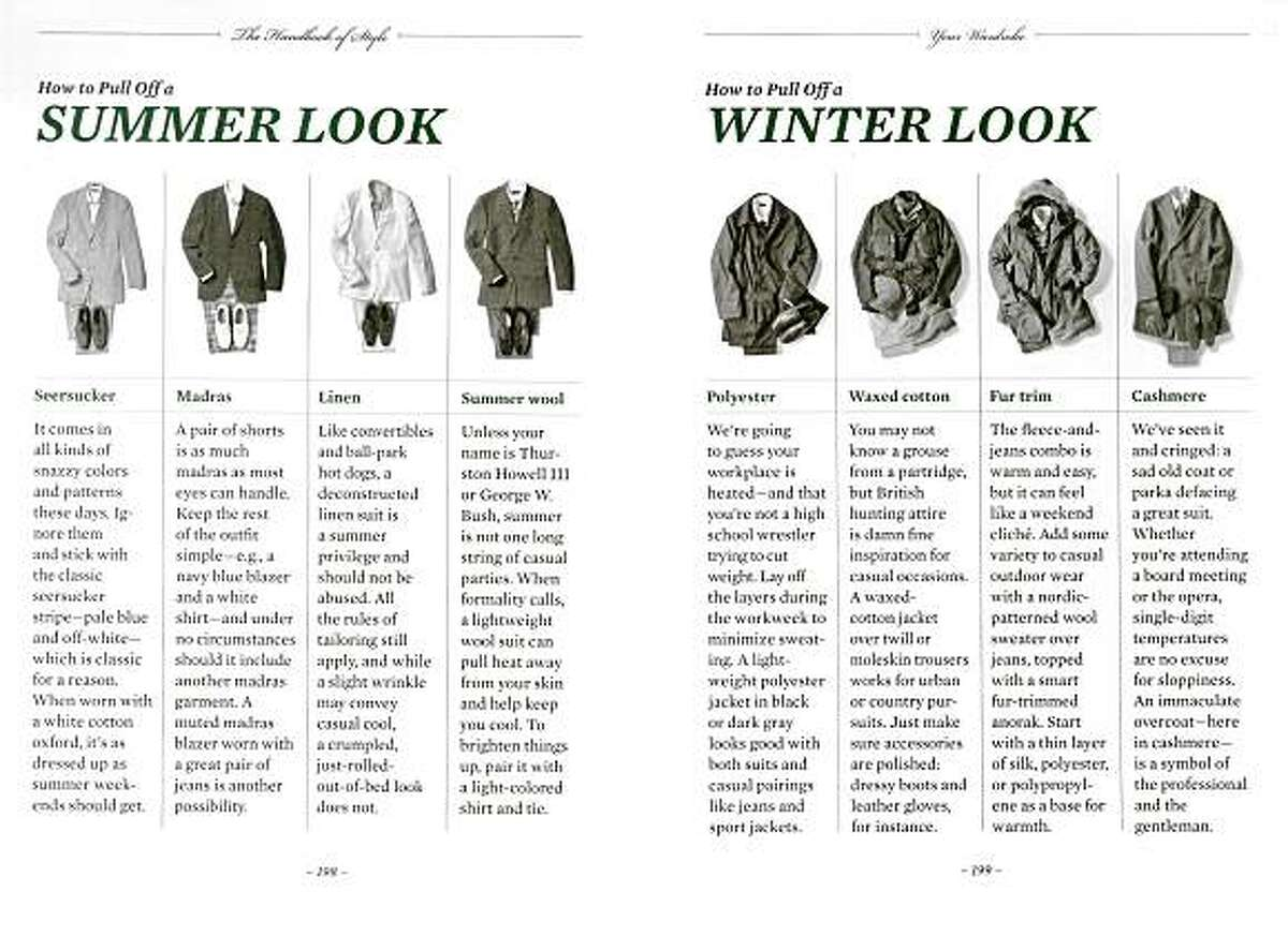 inside graphic from Esquire's The Handbook of Style, A Man's guide to looking good.