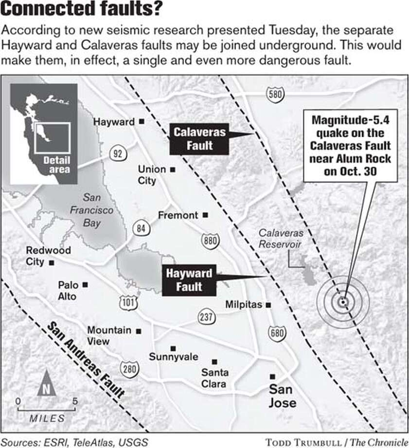 Connected Faults? Chronicle graphic by Todd Trumbull