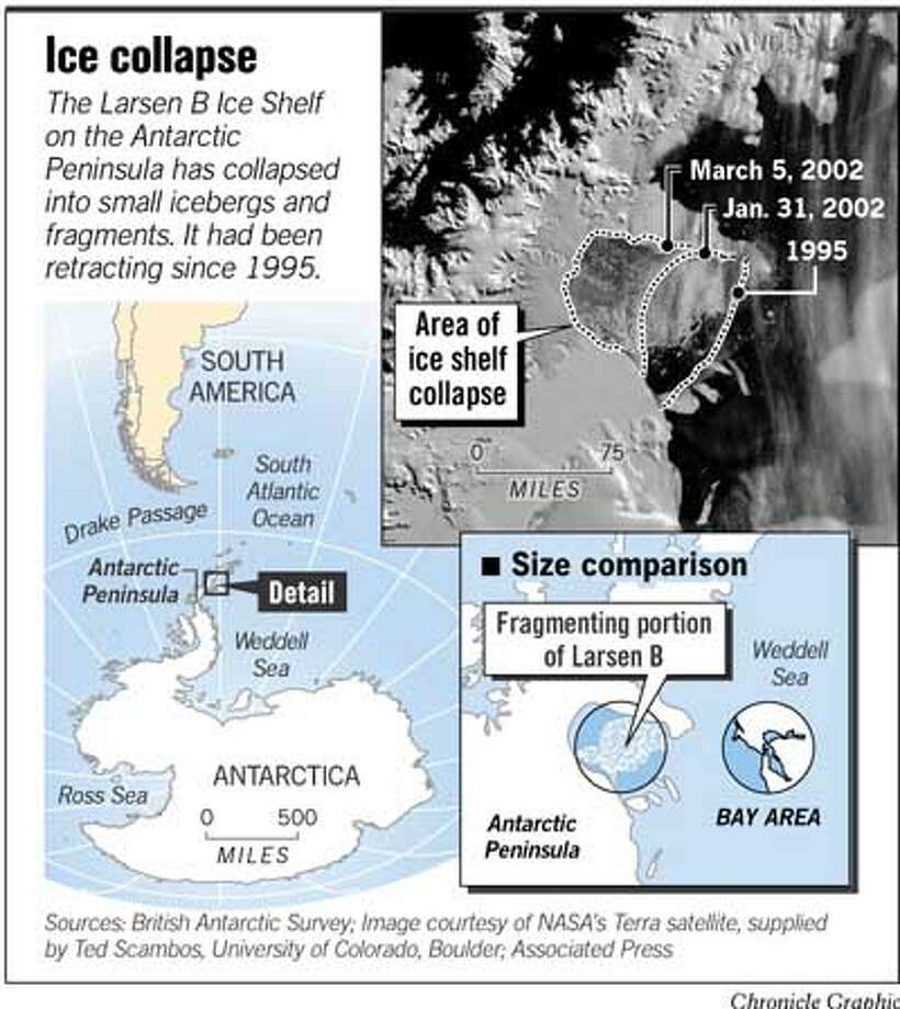Ice Collapse. Chronicle Graphic