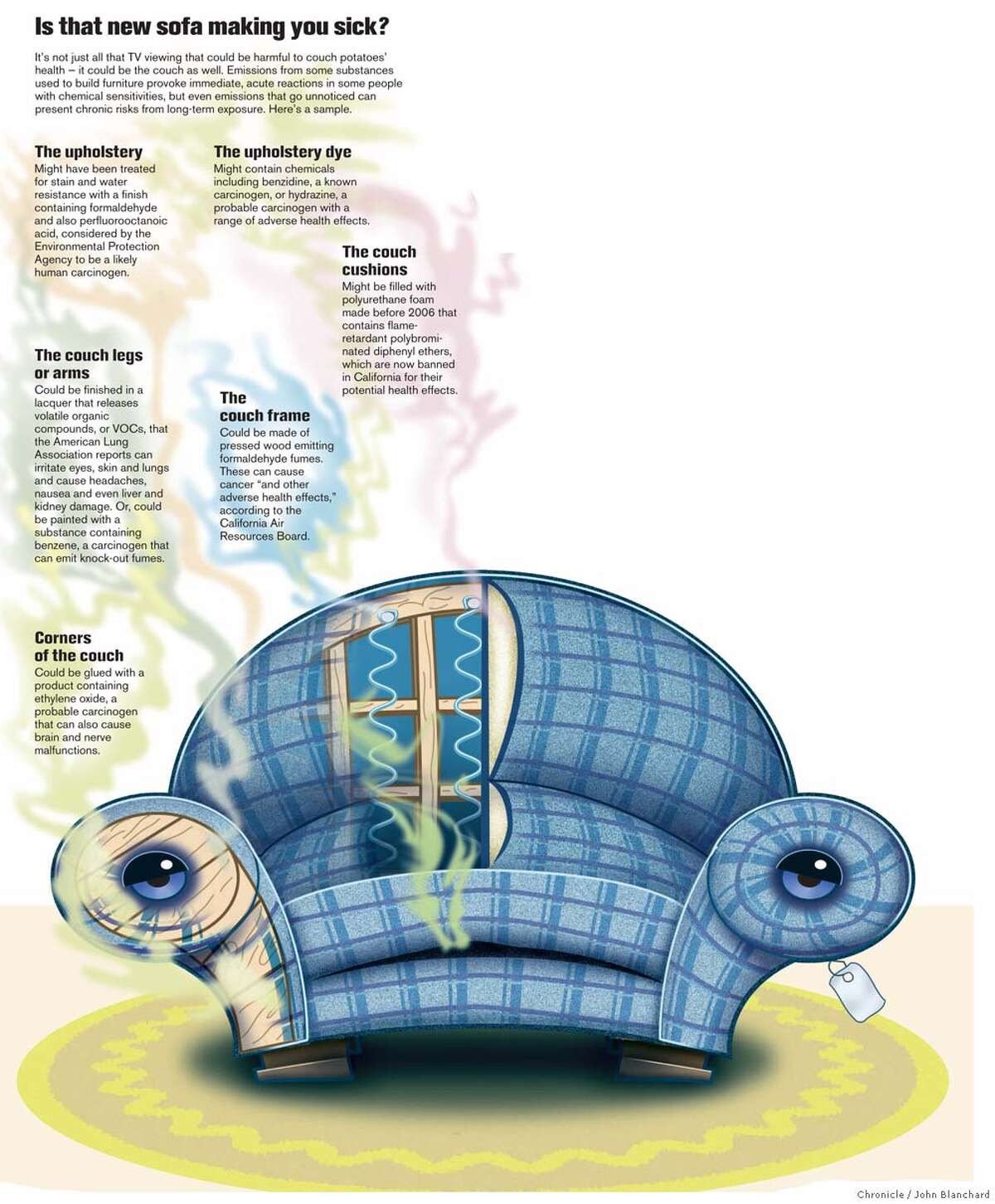 Is That New Sofa Making You Sick? Chronicle illustration by John Blanchard