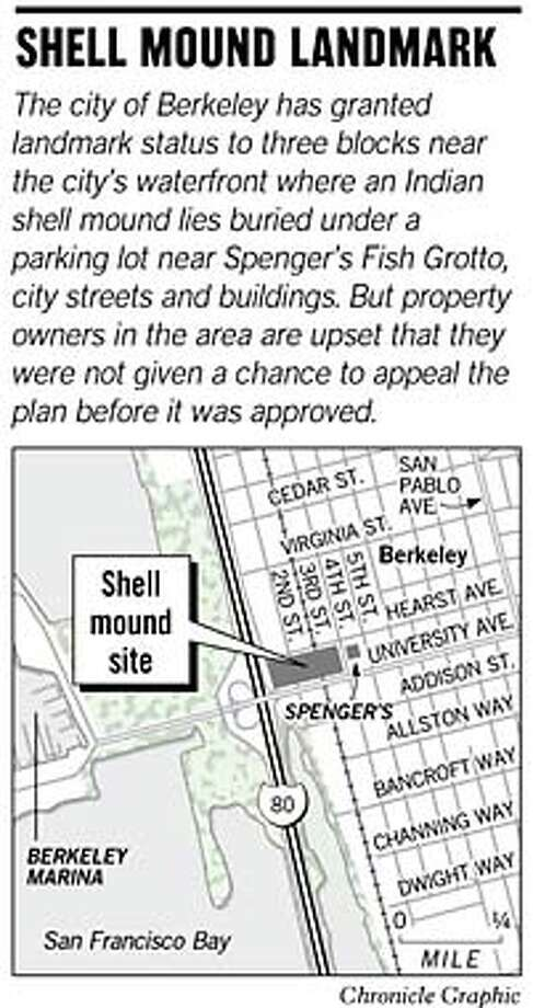 Shell Mound Site. Chronicle Graphic