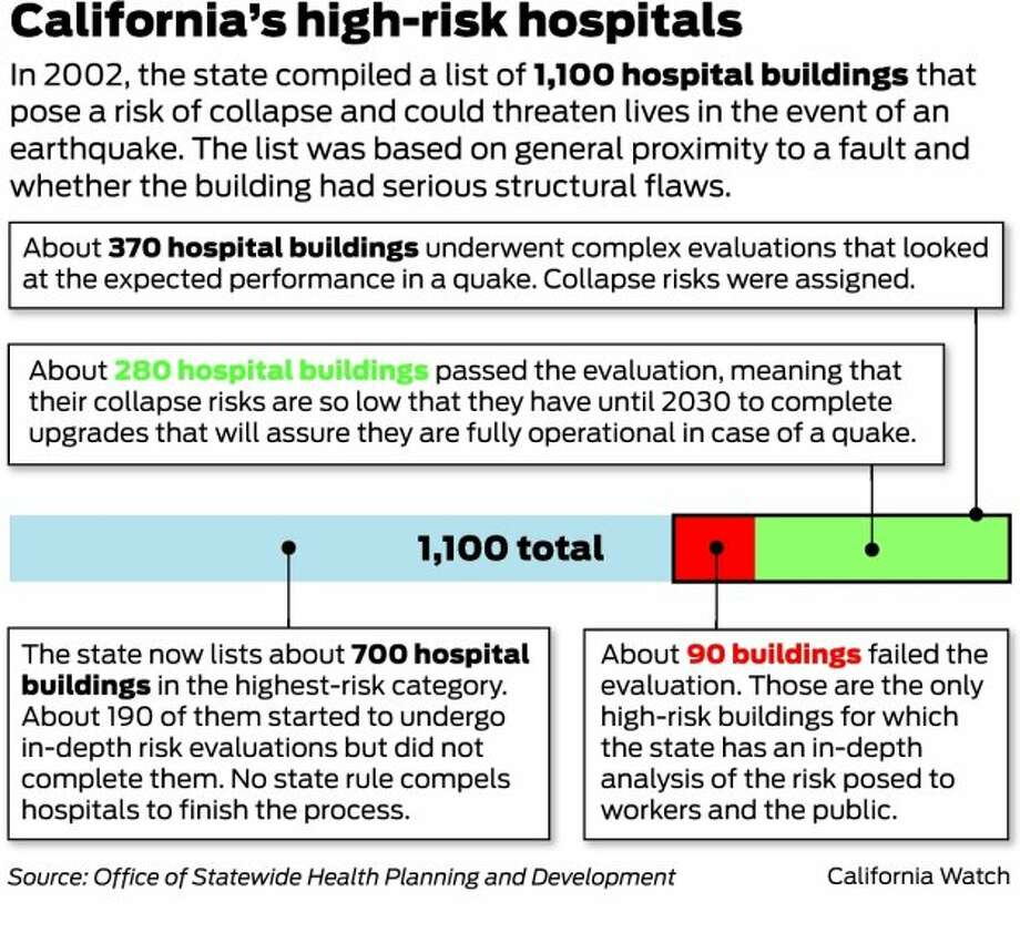 Hospital flaws found, but perils little publicized