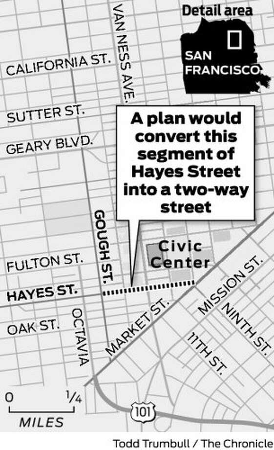 City mulls making Hayes, other streets 2-way - SFGate