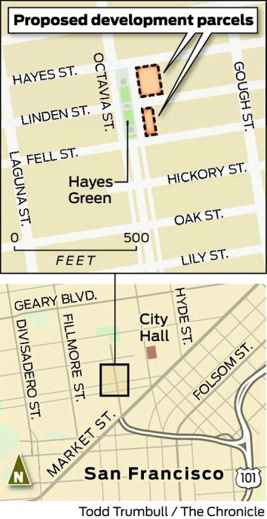 2 parcels in Hayes Valley may get a quick fix - SFGate