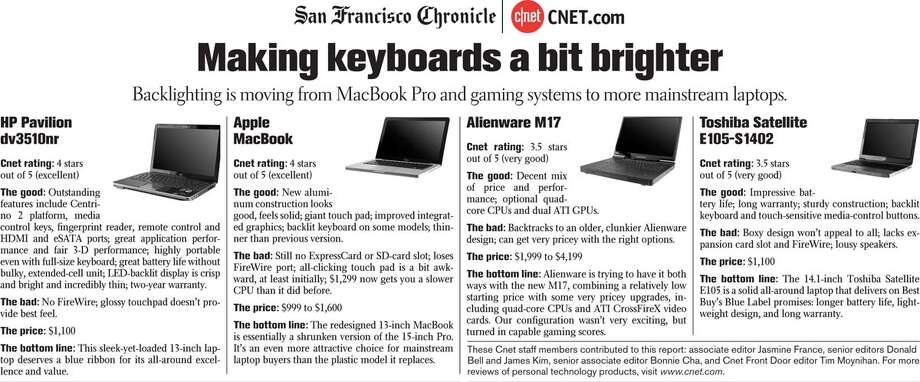 Making keyboards a bit brighter (Courtesy of CNet.com)