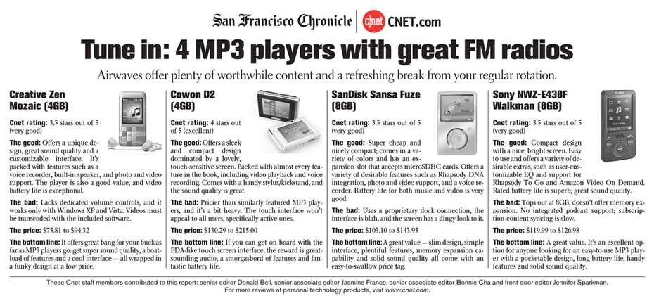 MP3 players with great FM radios (Courtesy of CNET)