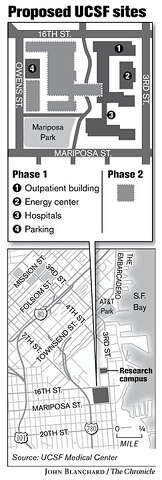 UCSF to start $1 6 billion hospitals project - SFGate