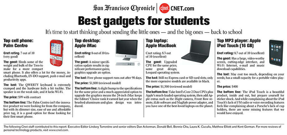 Best gadgets for students. (Courtesy of CNET)