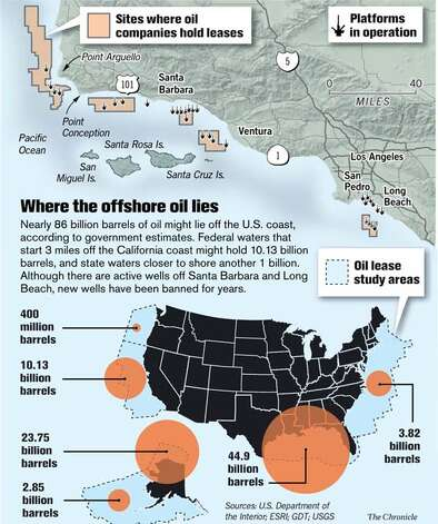 Where the offshore oil lies. Chronicle Graphic
