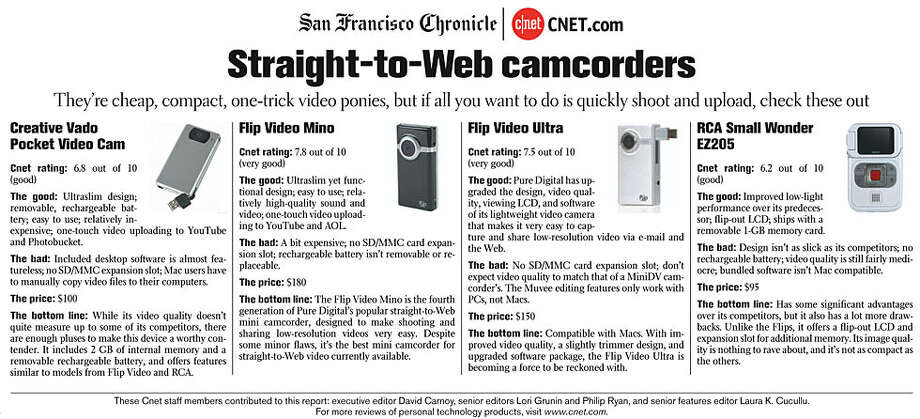 Straight-to-Web camcorders. Photos courtesy of CNET