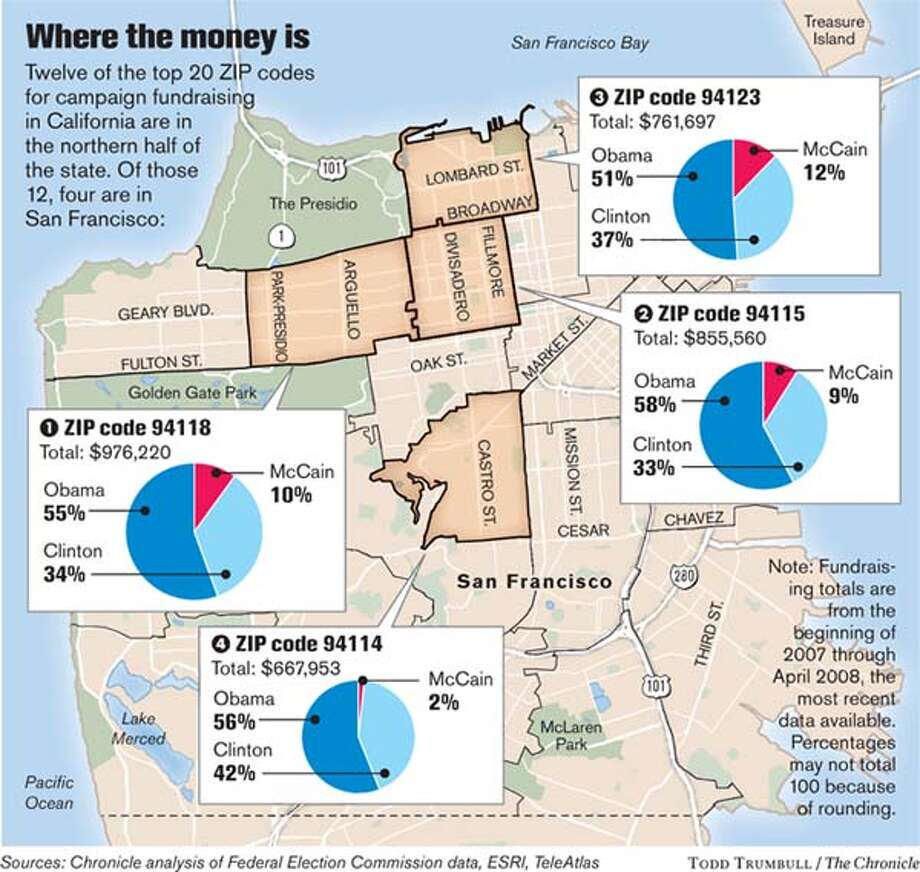 Where the money is. Chronicle graphic by Todd Trumbull
