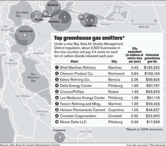 Top greenhouse gas emitters. Chronicle graphic by John Blanchard