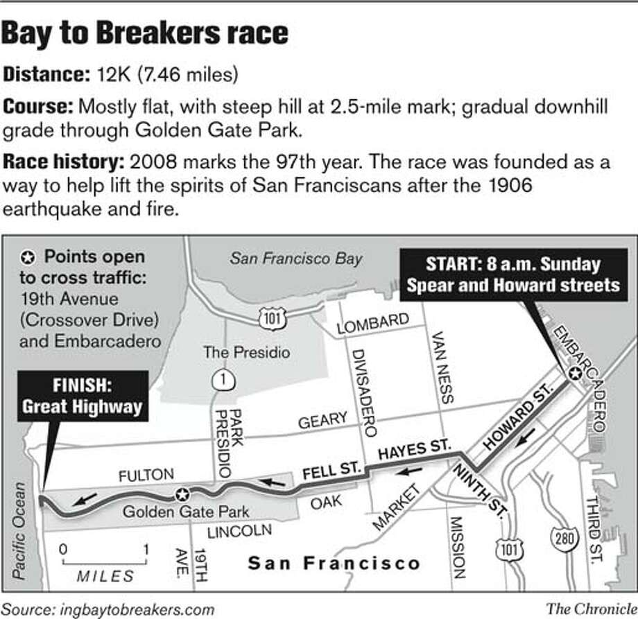 Bay to Breakers race. Chronicle Graphic